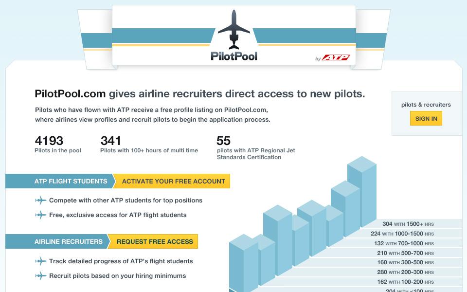 Screenshot 1 of PilotPool